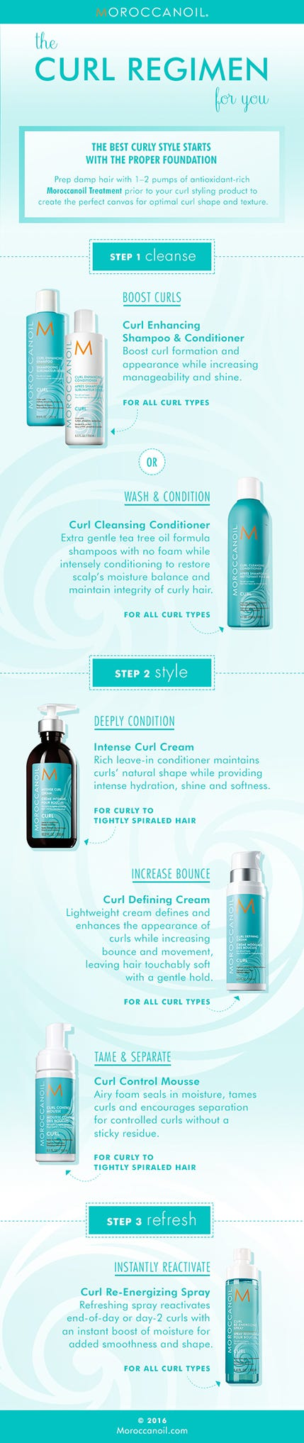 Curly Hair Regimen